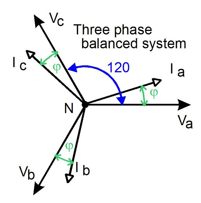 ac input conditioning