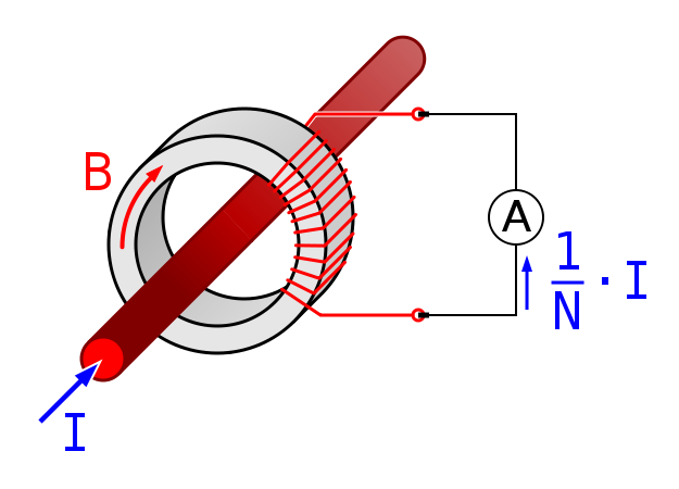 Basic Current Transformer Theory