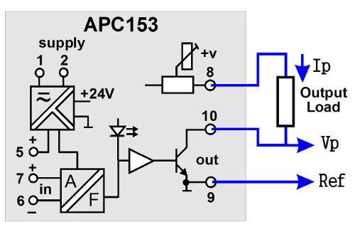 APC153 connected to an output load