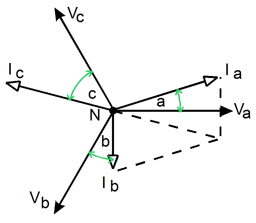 Unbalanced Three Phase System