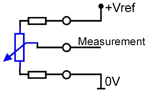 sensor conditioning
